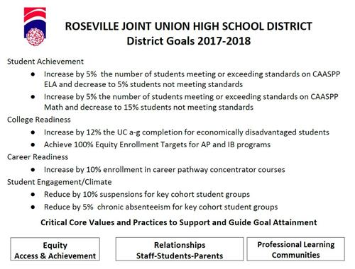 Image of RJUHSD 2017-2018 District Goals